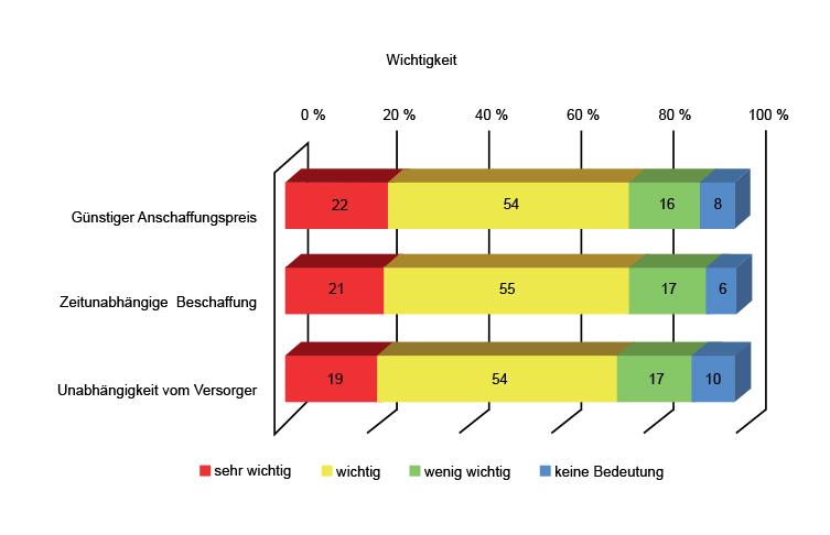 Nett Indirektes Warmwasser Zylinder Diagramm Ideen - Elektrische ...